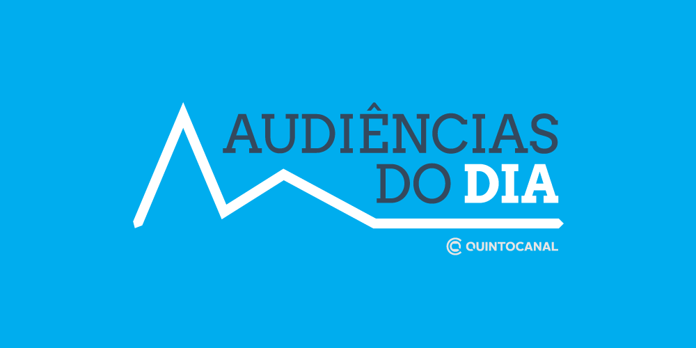 Audiências do dia (20/03/2015): «Lado a Lado» despede-se na liderança