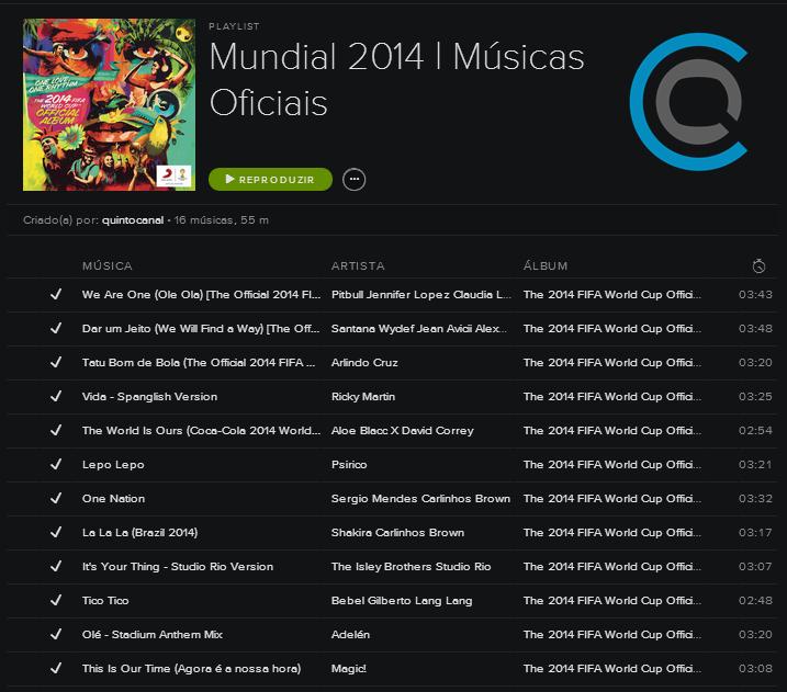 Spotify Mundia