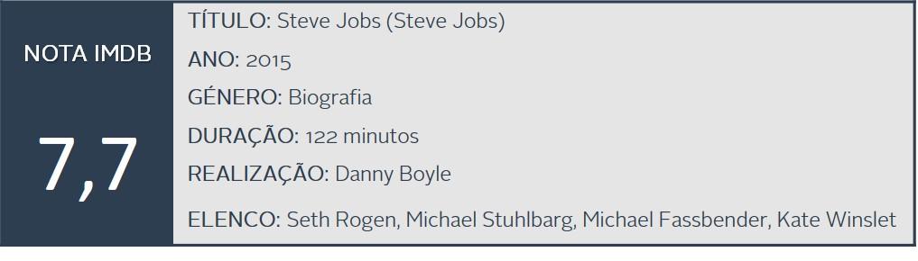 Steve Jobs K Filme
