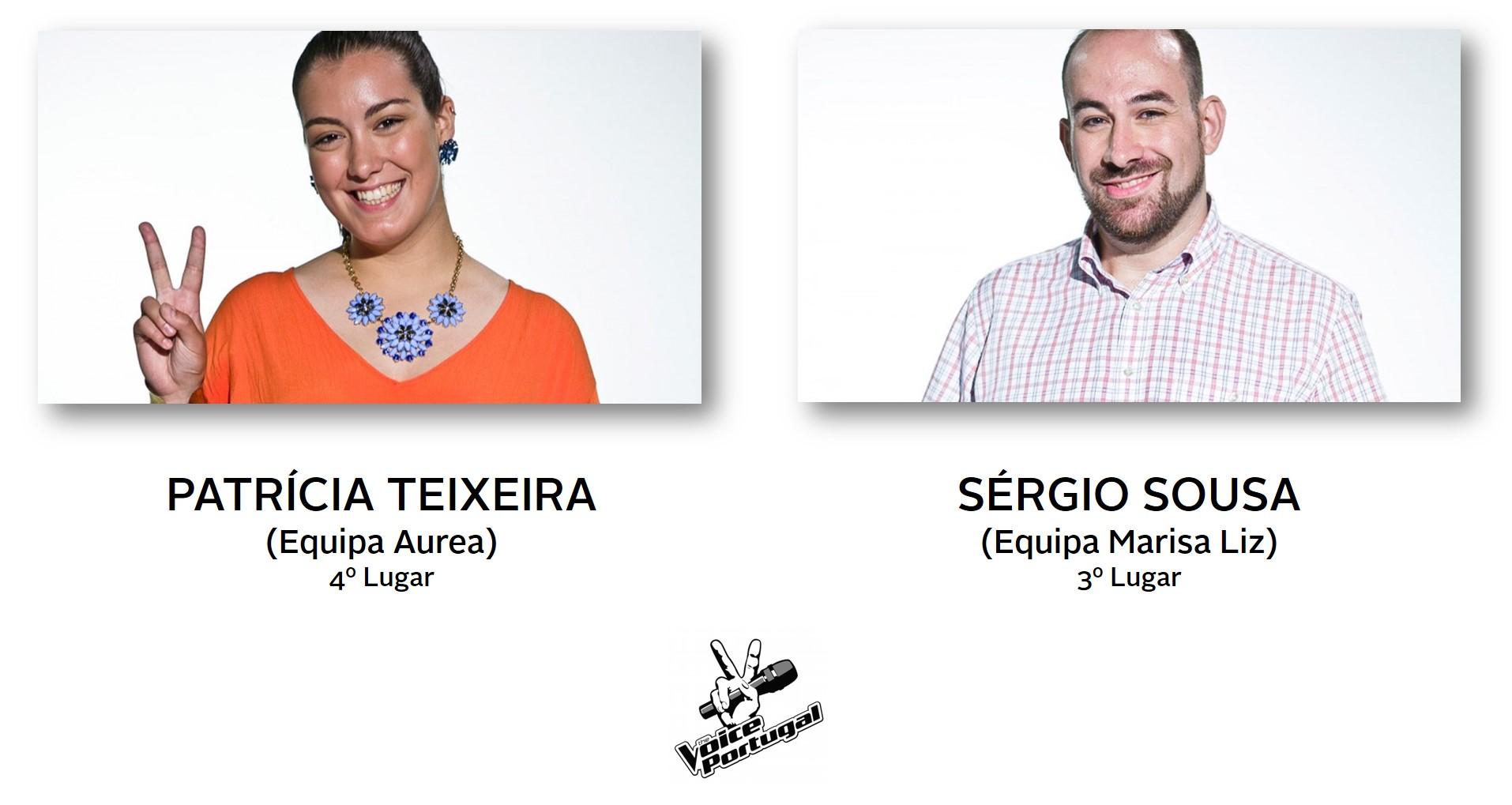 finalistas The Voice Portugal