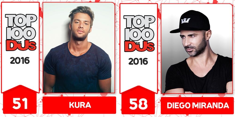 kura-diego-miranda-top-100-dj-mag-2016