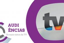 Audiências | TVI lidera dia com estreia de «Maria Madalena»