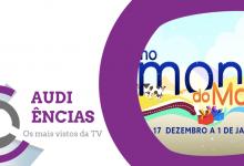 Audiências | Estreia de «No Monte do Manel» arrasa concorrência