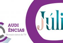 Audiências | «Júlia» lidera mas com recorde negativo do ano