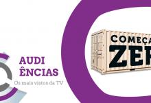 Audiências | «Começar do Zero» estreia a perder para a concorrência