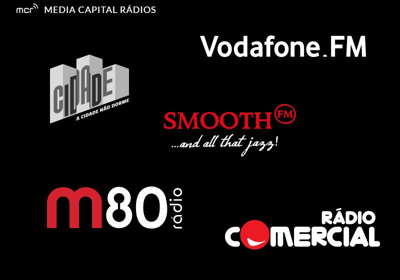 Media Capital desmente venda das suas rádios mas confirma interesse